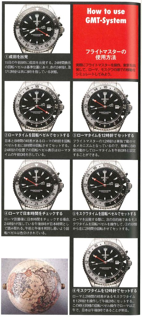 http://grinhu.free.fr/montres/fhr/data%20pour%20post/how%20to%20use%20GMT-system.jpg